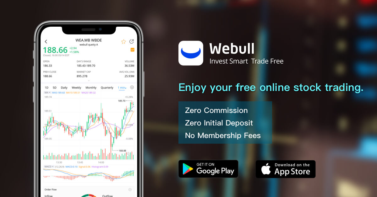 Webull Review - The Best Free Stock Trading Platform For Beginners? (Free  Stock Worth $12 to $1,400 Bonus) -